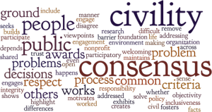 civility word cloud